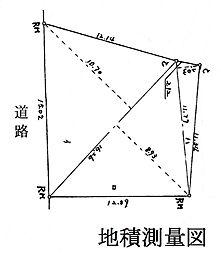 伊豆箱根鉄道駿豆線 伊豆長岡駅 徒歩12分