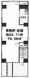 都営浅草線 浅草駅 徒歩7分