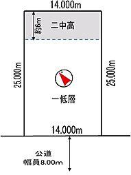 江別市文京台売土地