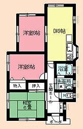 東金線 東金駅 徒歩53分
