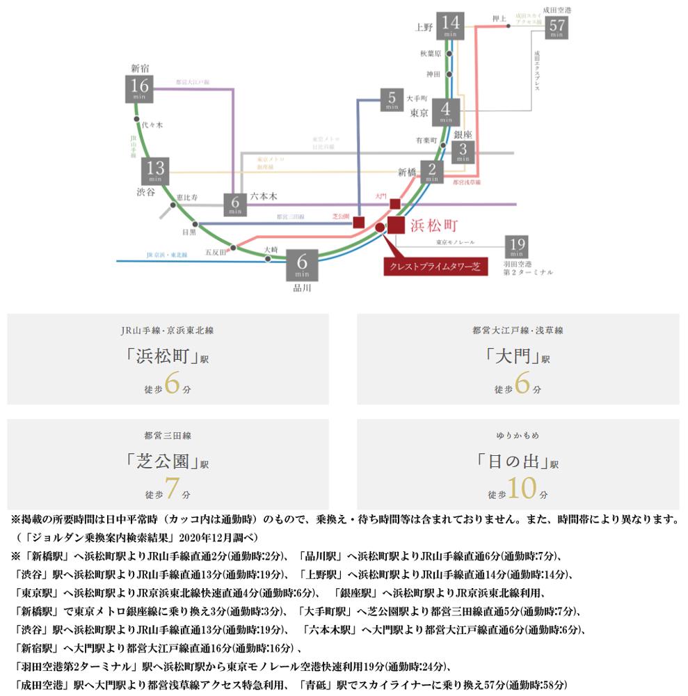 クレストプライムタワー芝:交通図