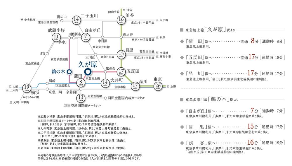 オープンレジデンシア久が原:交通図