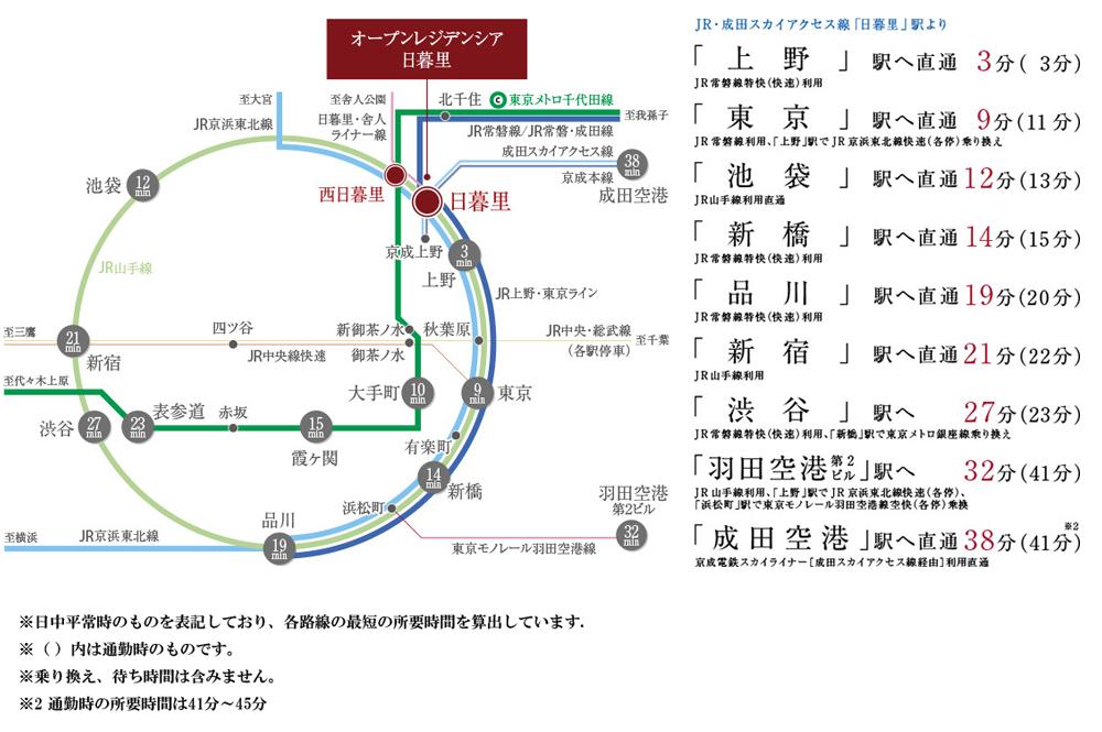 オープンレジデンシア日暮里:交通図