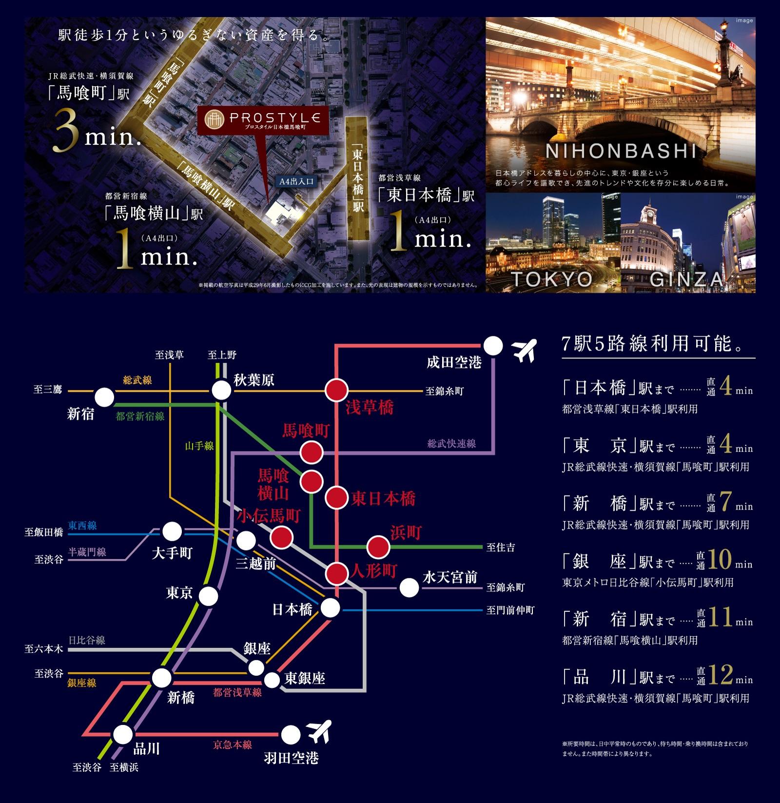 プロスタイル日本橋馬喰町:交通図