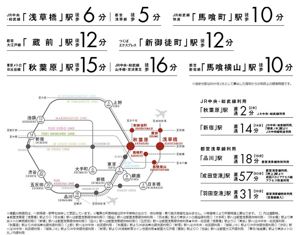 インプレスト コア 浅草橋:交通図