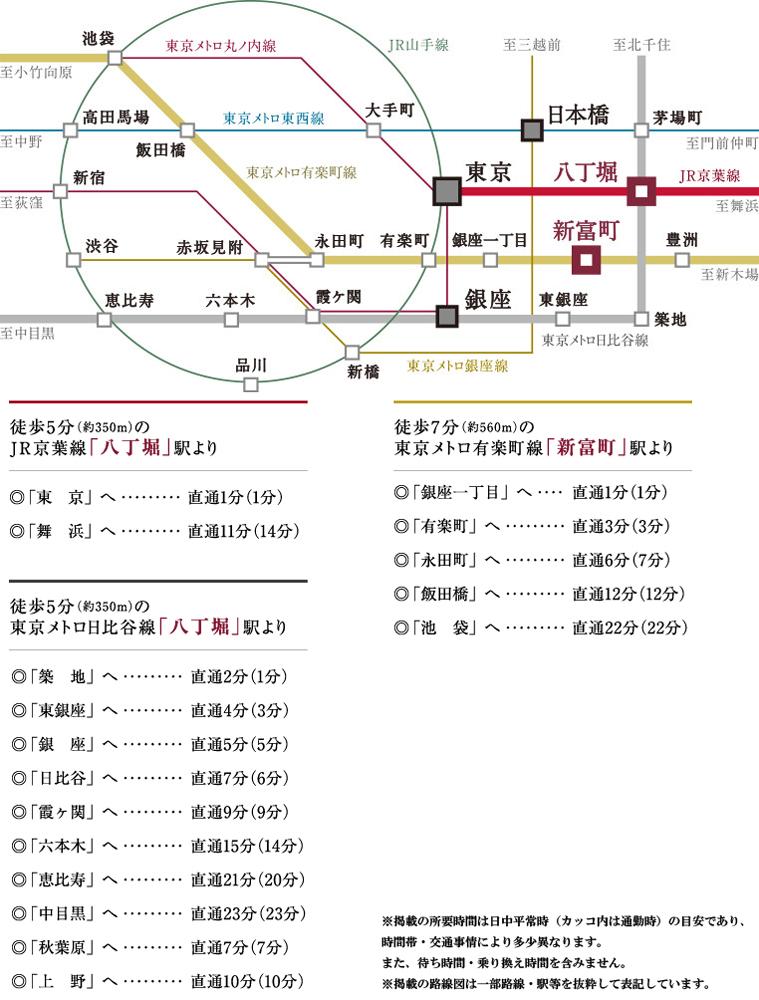 シティタワー銀座東:交通図