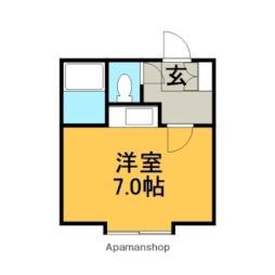 函館本線 手稲駅 徒歩20分