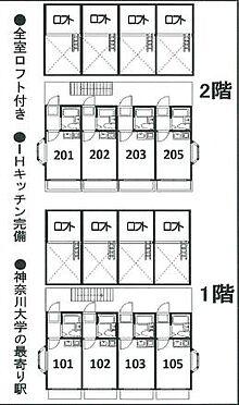 アパート-横浜市神奈川区白幡仲町 その他