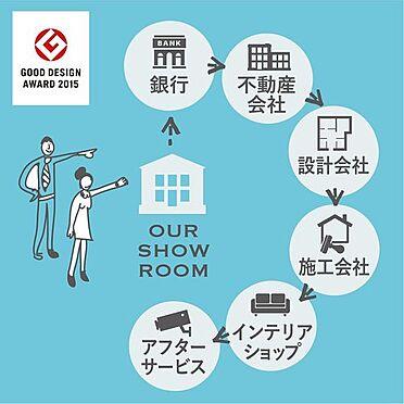 マンション(建物一部)-名古屋市天白区古川町 当社は、中古購入×リノベーションの専門店。さがす、つくる、くらすを一社完結で簡単にリーズナブルに実現します。その住宅購入手法で、グッドデザイン賞を受賞しています。