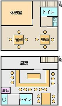 店舗(建物全部)-横浜市鶴見区上末吉5丁目 間取り