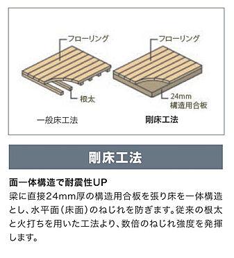 新築一戸建て-多賀城市浮島2丁目 剛床工法
