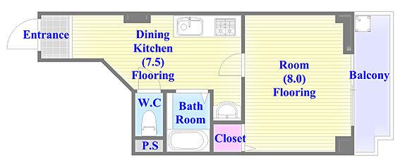 マンション(建物一部)-大阪市淀川区十三本町2丁目 洋室8帖の1DKの間取りになります。