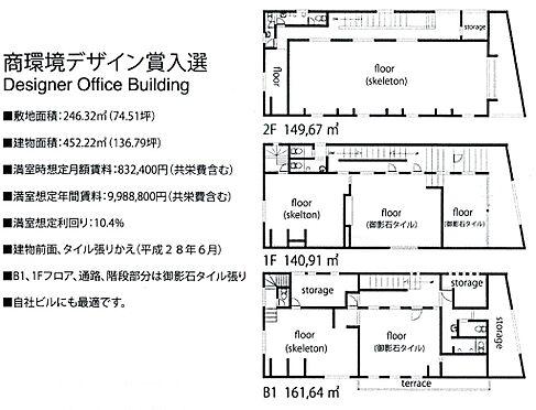 ビル(建物一部)-富士見市針ケ谷1丁目 間取り