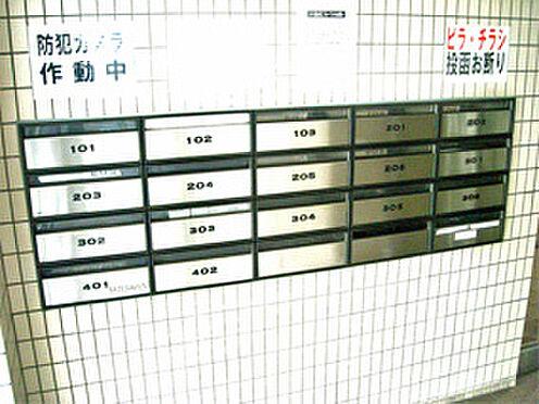 中古マンション-目黒区下目黒2丁目 no-image