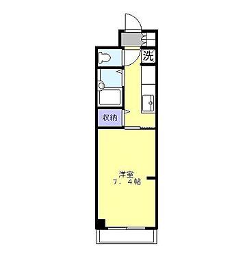 マンション(建物全部)-朝霞市根岸台2丁目 間取り