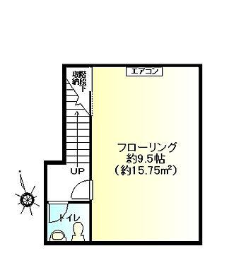 店舗事務所(建物一部)-杉並区上井草1丁目 居間