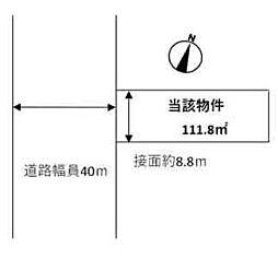 大阪環状線 大正駅 徒歩33分