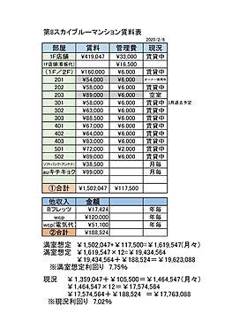 店舗付住宅(建物全部)-練馬区富士見台2丁目 レントロール