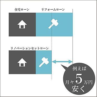 マンション(建物一部)-名古屋市天白区古川町 スプリング不動産は、中古購入×リノベーションのセットローンが使用できます。リノベーションのお支払額が抑えられ、月々の支払いが数万円変わることも。