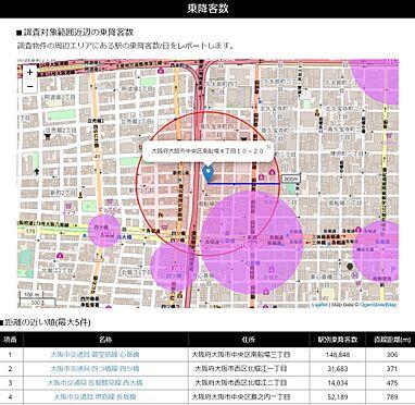 マンション(建物一部)-大阪市中央区南船場4丁目 乗降客数情報