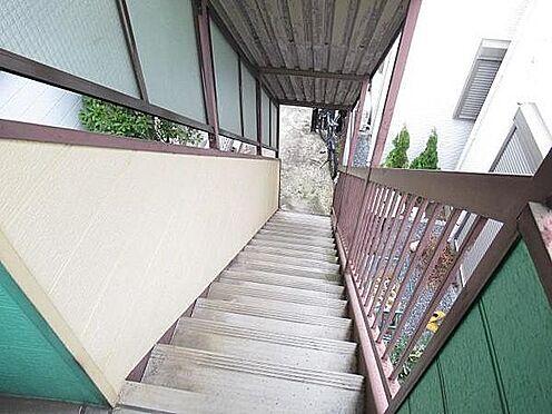 アパート-足立区栗原3丁目 セカンドハイツ飯島・ライズプランニング