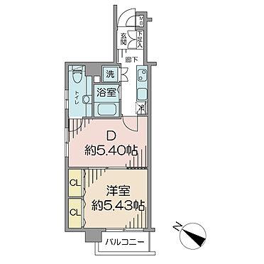 マンション(建物一部)-杉並区方南1丁目 現在賃貸中。表面利回り約4.25%