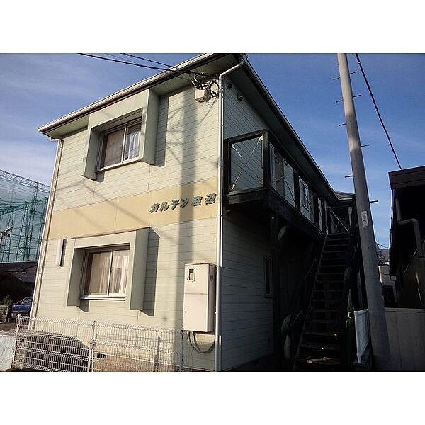 新着賃貸8:山梨県甲府市上阿原町の新着賃貸物件
