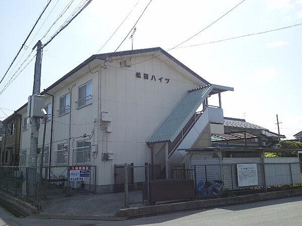 新着賃貸9:滋賀県彦根市西今町の新着賃貸物件