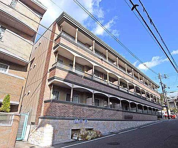 京都府京都市東山区妙法院前側町