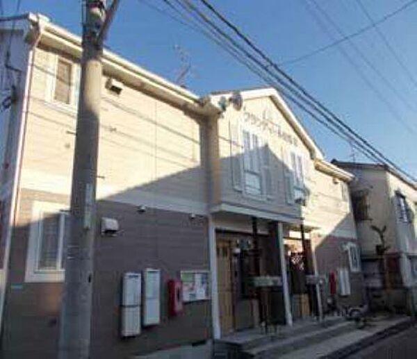 新着賃貸6:愛媛県松山市愛光町の新着賃貸物件