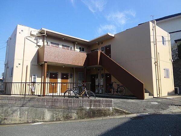 新着賃貸20:山口県下関市藤附町の新着賃貸物件